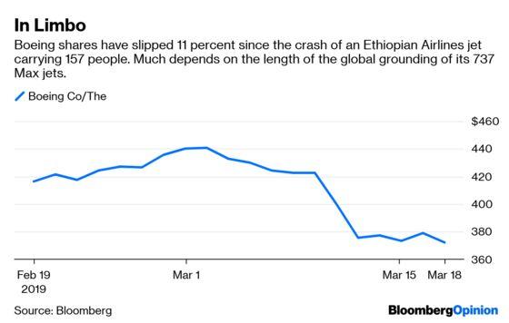 China's Boeing Threat Has More Bite Than Bark