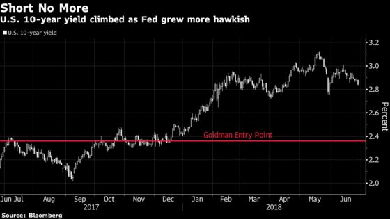 Goldman Says Take Profit on `Top Trade' Call to Short Treasuries