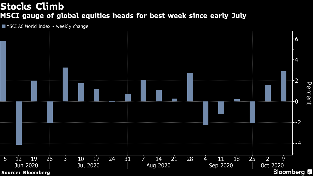 MSCI gauge of global equities heads for best week since early July