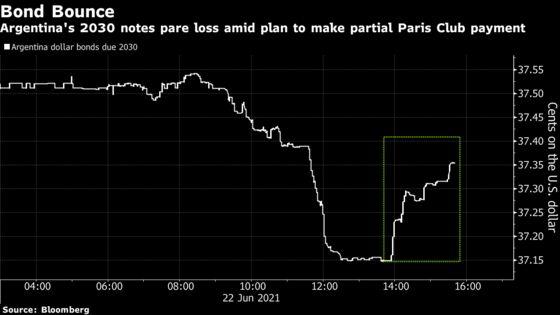 Argentina to Pay $430 Million to Paris Club, Avert Default