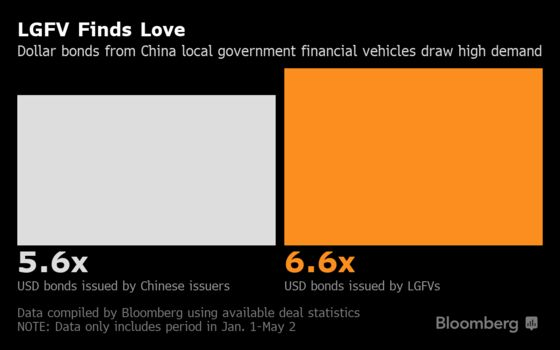 A $5.9 Billion Market in China Is Finally Getting Some Attention