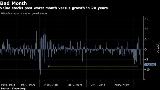 JPMorgan's Kolanovic Defends Value After Worst Month in 20 Years