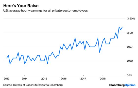 The Economy Is Finally Coming Through for U.S. Workers