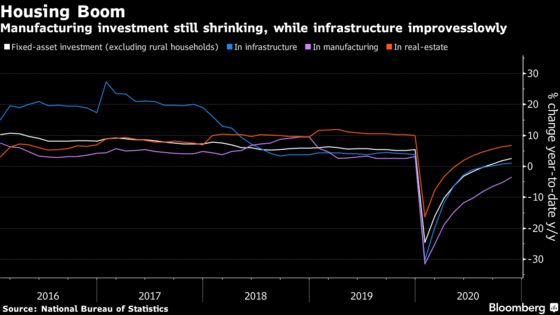 China Heads for Strong Growth in 2021 as Recovery Gathers Pace