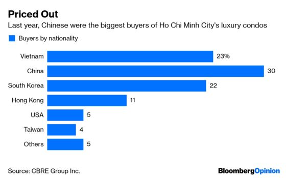 Chinese Love Vietnam Property for All the Wrong Reasons