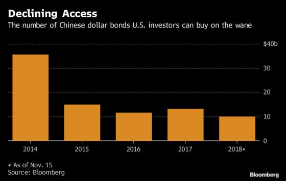 China's Top Bank Cancels Sale of Dollar Bonds to U.S. Buyers