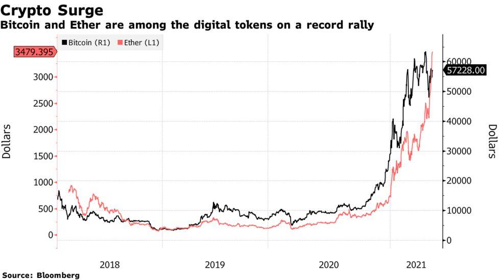 bitcoin draugiški bankai