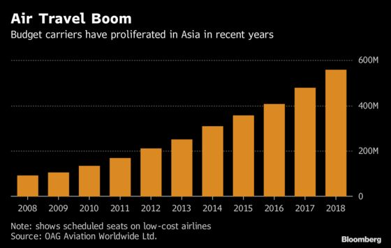 Asia's Travel Boom Is in Trouble as a Pilot Shortage Worsens