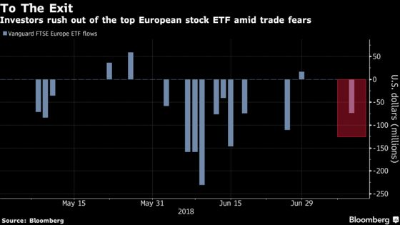 European Stocks Rebound From Trade Spat Concerns, Sky Surges