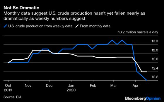Negative Oil Prices Were a Warning, Not an Anomaly
