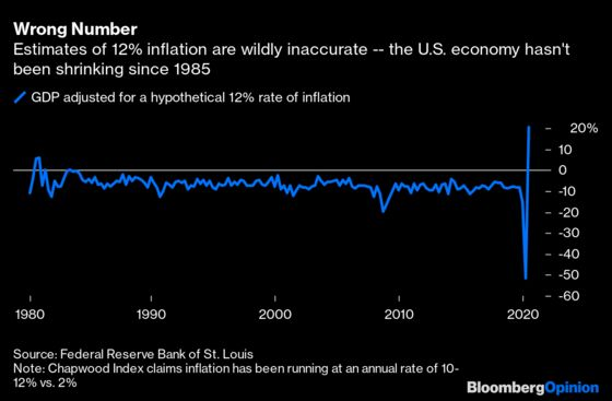 The Inflation Doomsayers Are Wrong Again