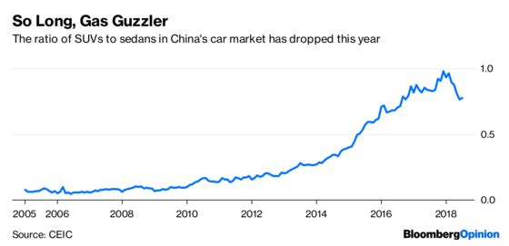 China's SUV Makers Are Steering Toward Trouble