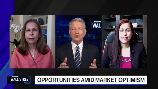 Opportunities and Threats In a Market Rally