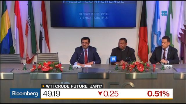Oil Prices Gain 4% Following OPEC Production Deal