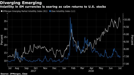 Market Metrics Say Emerging Equities Are Due a Rebound
