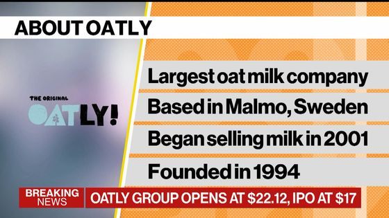Oatly Rises 18% in Debut After Raising $1.4 Billion in IPO
