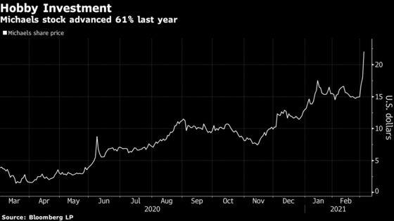 Apollo to Acquire Retailer Michaels for $3.3 Billion in Cash
