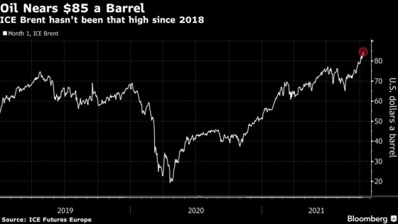 U.S. Crude Closes Above $80 With Energy Crisis Boosting Demand