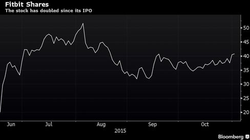 The stock has doubled since its IPO