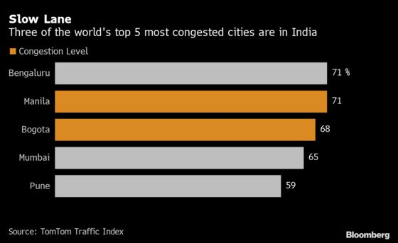 Bankers in India Are More Productive Working From Home