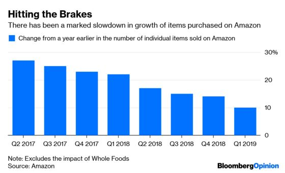 Warren Buffett Buys Into a Different Amazon