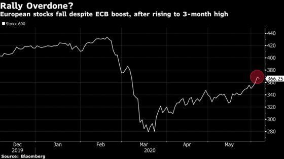 Europe Stocks Slide on Concern Rally Overdone Despite ECB Boost