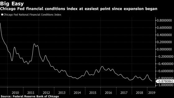 The Fed Has a Problem at the Heart of Its Battle to Spark Inflation