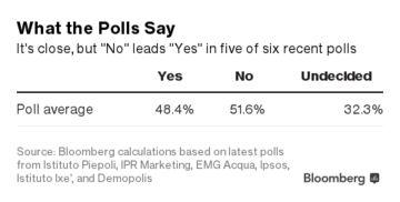 poll average