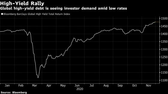 Unrated Junk Bond Sold in Australia as Risk Appetite Returns