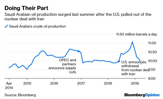On Trump's Iran Oil Sanctions, Saudis Will Trust But Verify