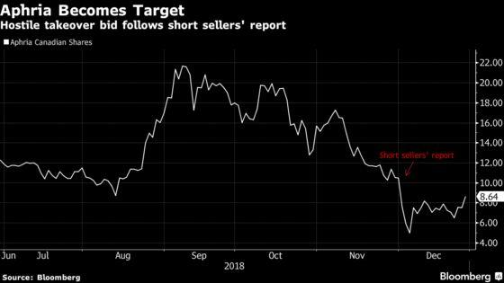 Pot Producer Aphria Rejects$2.1 Billion Green Growth Hostile Bid