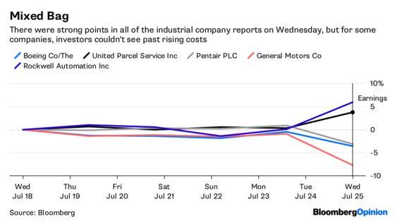 The Tariffs Ate My Earnings, Say Industrials
