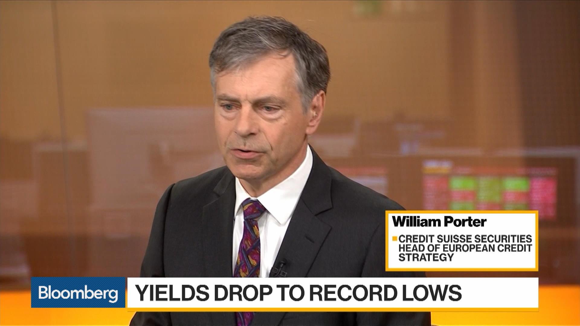 Market Is Back in 'Buy on Dips,' Says Credit Suisse's Porter