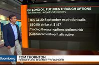 relates to Crude Oil Could Move Above April Highs, Hedge Fund Telemetry's Thornton Says