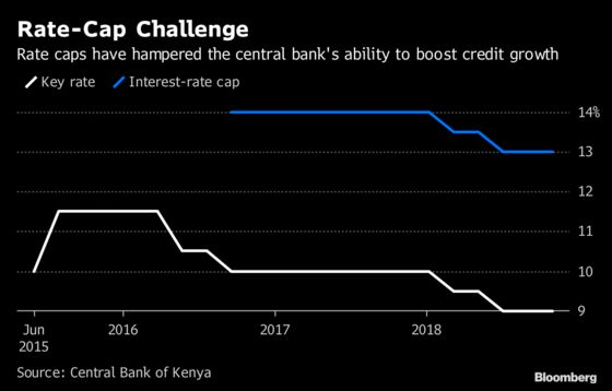 Policy Stability Seen as Key African Central Bankers' Terms End