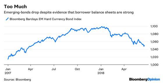 Stock Market Tension Builds. Is That Bullish or Bearish?