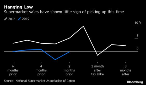 The Tax Hike the Bank of Japan Can't Afford to Ignore