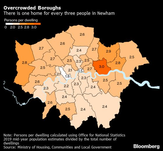 London's Crowded Housing Moves Up Political Agenda in Pandemic