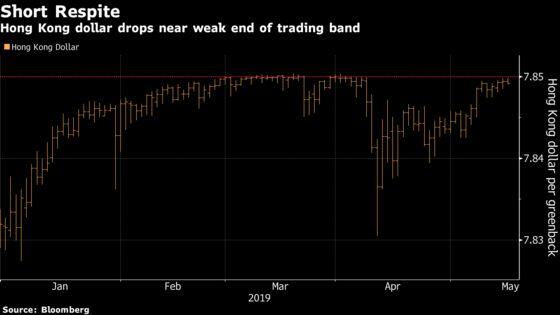 Hong Kong Dollar Nears Weak End of Peg as Trade War Costs Mount