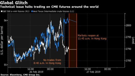 Hours-Long TradingMalfunction Halts World's Most Popular Markets