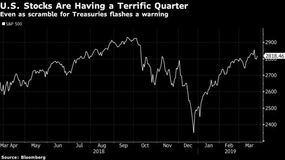U.S. Bond-Stock Dual Rally Set to Break? 'Something Has to Give'
