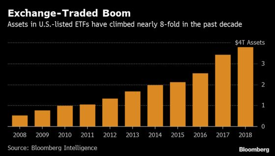 Ex-Goldman Star Trader Pivots From Hedge Funds to the Red-Hot ETF Industry