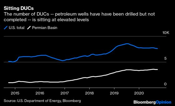Reports of Shale's Death Were Greatly Exaggerated