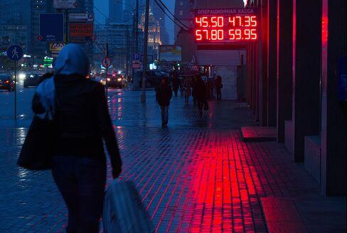 Weakening Ruble