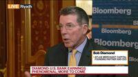 relates to U.S. Banks 'Almost Like an Oligopoly,' Bob Diamond Says