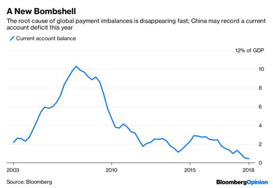 China's Plan to End Its U.S. Trade Surplus Is a Red Herring