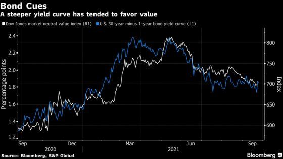 Rob Arnott Sees Second Chance to Ride Quant Value Trade Revival