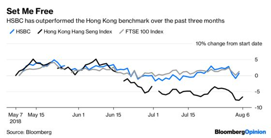 HSBC's Cost Problem Is a Downer for Investors