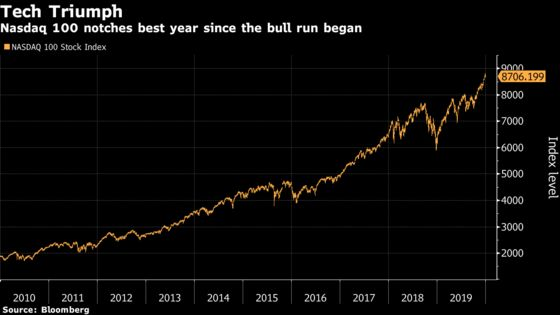 Nasdaq Caps a $7 Trillion Decade With Its Best Rally In 10 Years