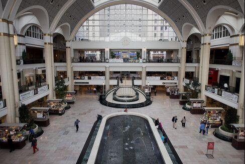 American Mall Decline